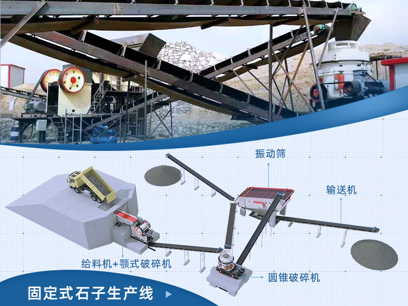 固定式石子生产线2