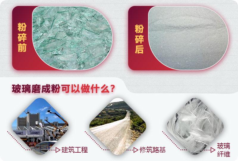 玻璃磨成粉应用领域