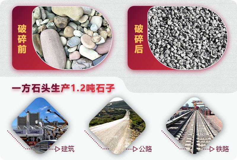 一方石头生产多少吨石子