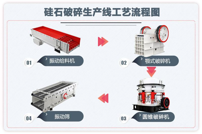 硅石破碎生产线工艺流程图