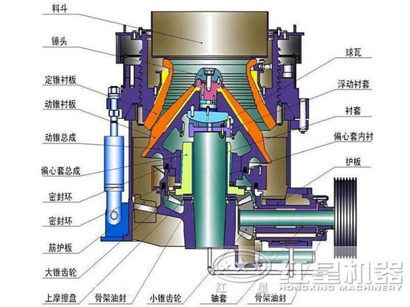 多缸圆锥破碎机结构图