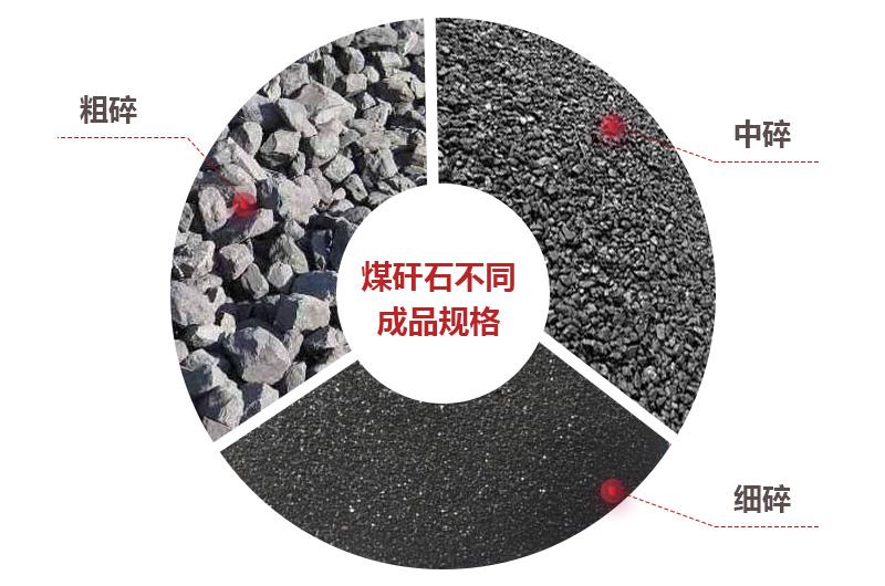 煤矸石破碎后可应用于多个领域