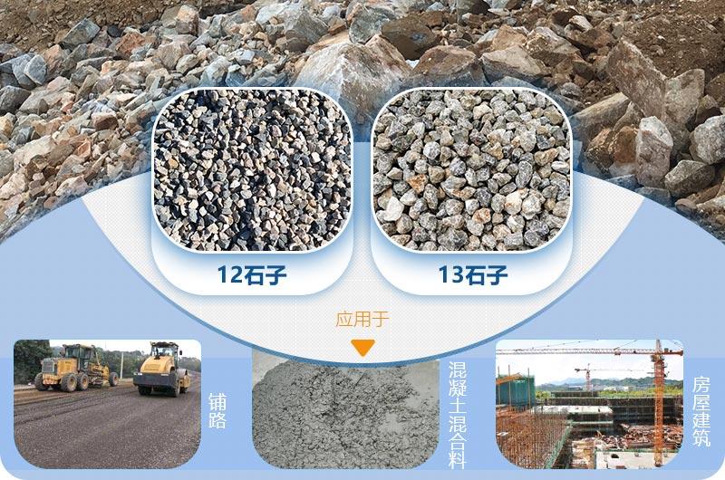 岩石破碎后应用领域