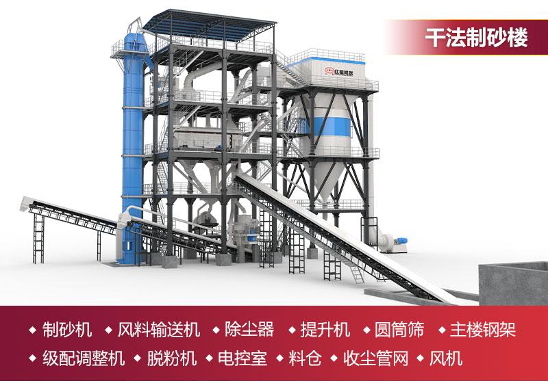 楼式制砂系统包含设备