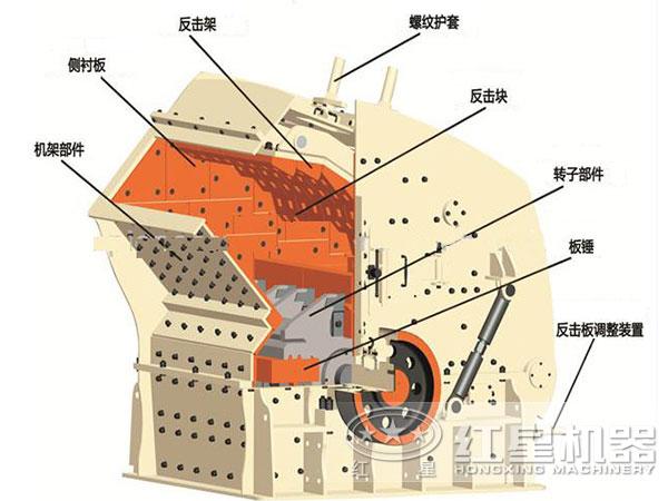 1214反击破结构简图