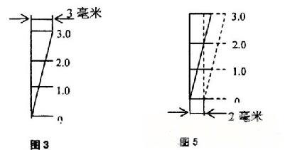 给料机结构图