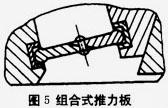 组合推力板