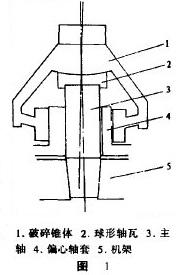 圆锥破碎机结构简图
