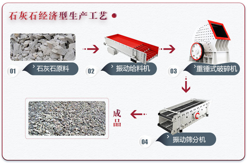 重锤式石子生产线配置方案